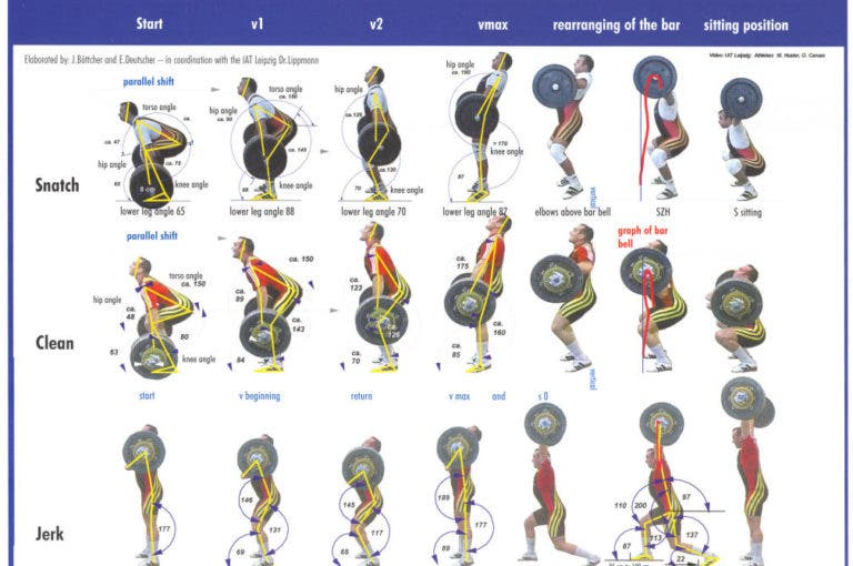 Cómo iniciarse en la halterofilia: movimientos básicos