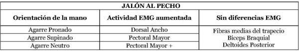 JALON AL PECHO