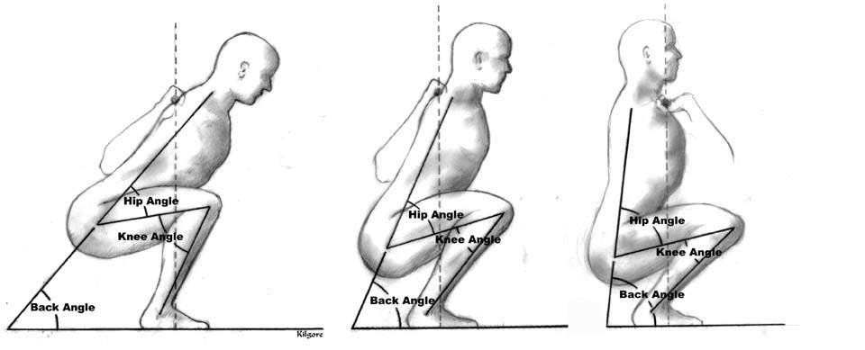 Diferentes ángulos sentadilla2