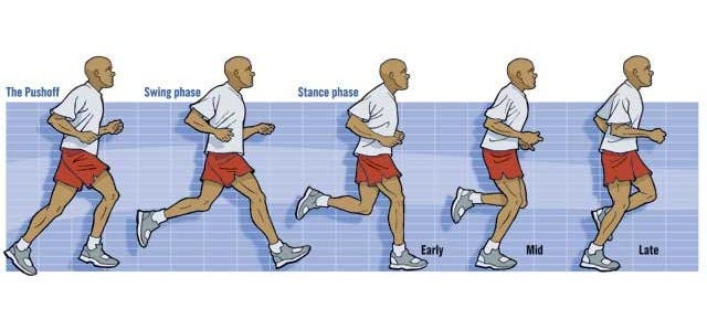 ciclo marcha carrera