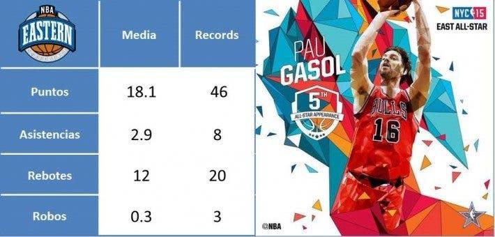 Estadísticas Pau