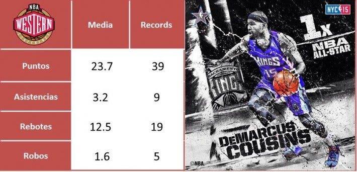 Estadísticas Cousins