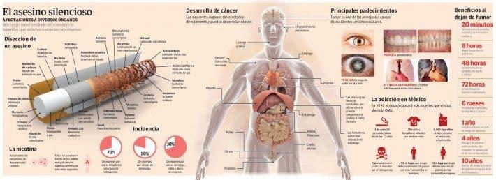 100 causas que a dejar fumar