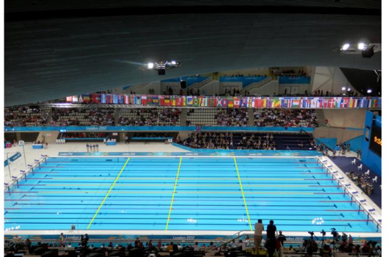 Importancia de las mediciones parciales de carrera para nadadores de velocidad