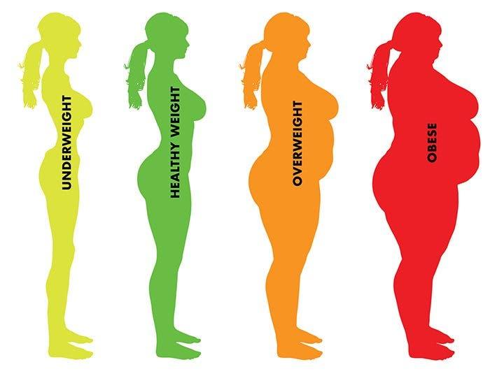Porcentajes de grasa corporal para definicin y volumen