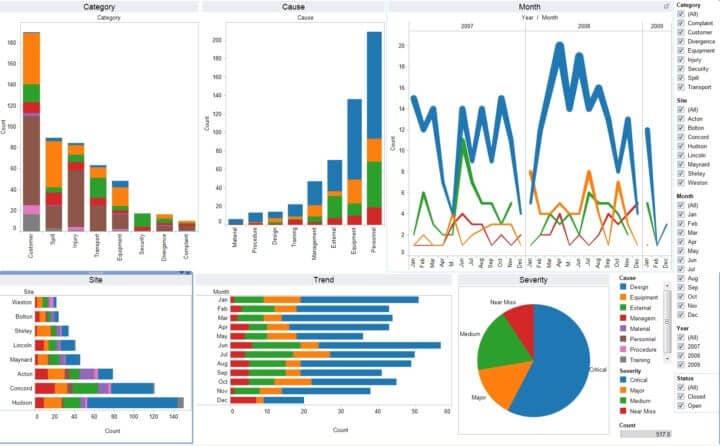 Apps para visualizar datos a tiempo real en el trabajo