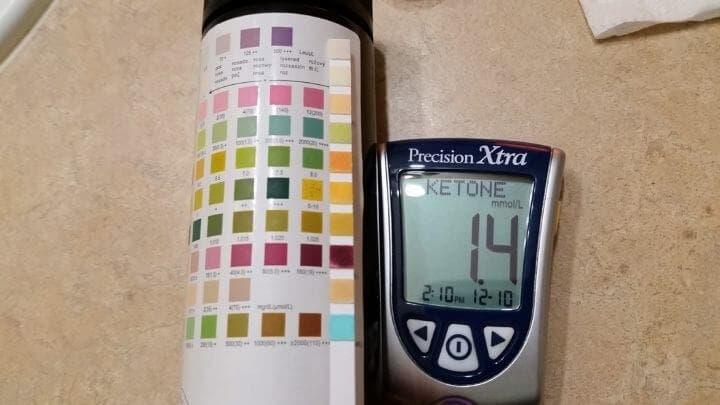 Dispositivos para medir si entras en cetosis