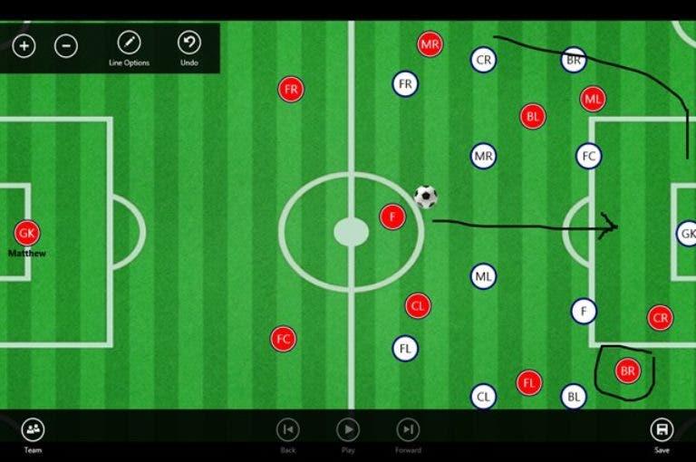Cómo mejorar el rendimiento de tu equipo de fútbol usando aplicaciones de entrenamiento